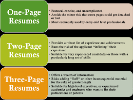Fonts To Use For Resumes 15 Best And Worst Fonts To Use On Your Resume Learn