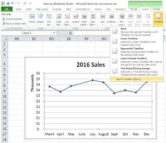 Excelmadeeasy Add 3 Months Moving Average In Excel
