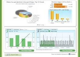 System Design Monitoring System Energy Monitoring System For Home Solar And Renewable Energy