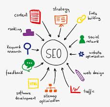 Top Best Professional SEO Services Company in USA   Mobylogix