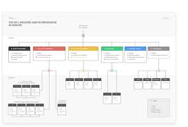 nice sitemap if you re a user experience professional listen to the ux