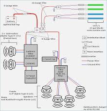 car deck wiring diagram artechulate info deck lighting wiring diagram car stereo amp wiring diagram efcaviation factory diagrams chevy