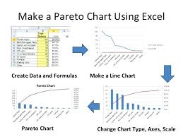 Pareto Analysis In Excel Template Pareto Chart Excel Template Discopolis Club