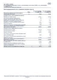 АЛРОСА годовой отчет  ОТЧЕТ О ДВИЖЕНИИ ДЕНЕЖНЫХ СРЕДСТВ