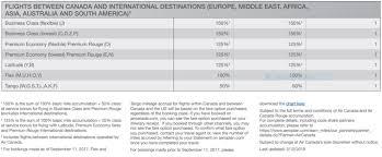 Aeroplan Miles Chart Air Canada Aeroplan 101 The Flyertalk Air Canada Forum