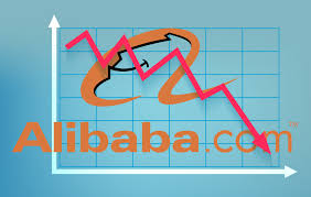 Image result for alibaba shares