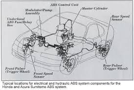 honda acura antilock brakes honda abs system schematic
