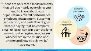 Employee Quotes Amazing 48 Inspiring Employee Engagement Quotes
