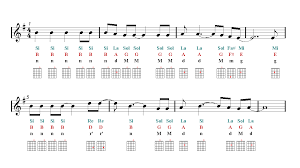 Let It Go Chord Chart Frozen Let It Go Guitar Sheet Music Guitar Chords Walt
