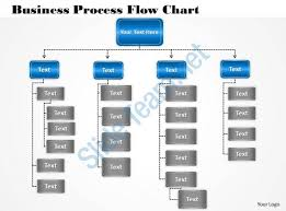 1013 Busines Ppt diagram Business Process Flow Chart Powerpoint ...