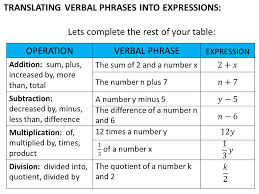 5 translating verbal phrases into