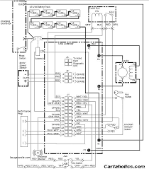 89 ezgo wiring diagram electric car wiring diagram 2018 1985 EZ Go Gas Golf Cart Wiring Diagram 1987 ez go golf cart wiring diagram beautiful 2003 ezgo wiring ezgo golf cart light wiring diagram ezgo golf cart solenoid wiring