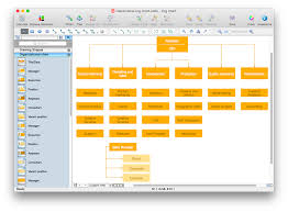 Organizational Domain Chart Create A Hierarchical Organizational Chart Conceptdraw