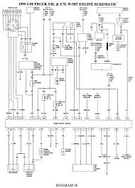 1991 gmc sierra wiring diagram schematic wiring library 1994 gmc k1500 wiring diagram reinvent your wiring diagram u2022 rh kismetcars co uk 1993 gmc