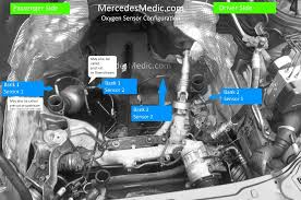 wiring diagram vw o sensor wiring diagram and schematic help me wire up my new o2 sensor yotatech forums volkswagen