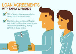 Sample Loan Contract Between Friends Free Agreement – Gamerates.co