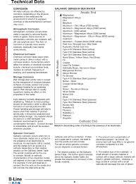 Galvanic Corrosion Chart Pdf Brochure