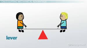 Mechanical Advantage Definition Formula