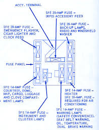 wiring diagram 1970 mustang mach 1 ireleast info 1970 mustang mach 1 fuse box diagram jodebal wiring diagram