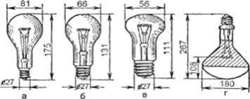 Реферат Монтаж освещения с лампами накаливания ru Примеры исполнения ламп накаливания приведены на рис 1