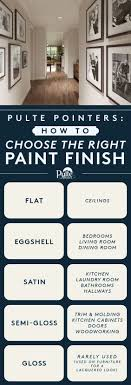 Best  Paint Finishes Ideas On Pinterest - Best paint finish for bathroom