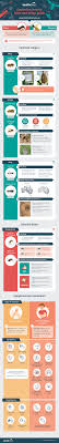 Insect Bites And Stings Infographic Healthdirect