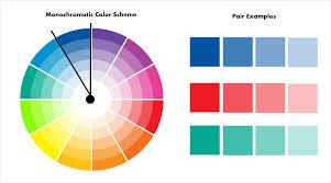 s blog color wheel choose right color scheme powerpoint slides.