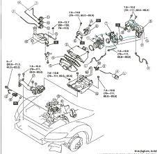rx8 engine bay diagram wiring diagram insider diagram of rx 8 engine wiring diagram completed rx8 engine bay diagram
