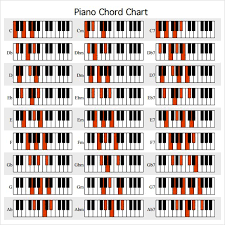 1 Piano Chord Chart Pdf Piano Keyboard Finger Placement