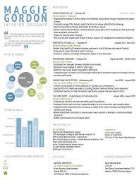 Interior Designer Sample Resume Senior Resumes Loversiq