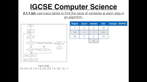 Trace Table For Flow Chart Igcse Computer Science Tutorial 2 1 1 C Trace Tables