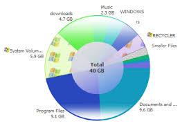 Diskview Folder Size Explorer