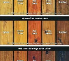 Mahogany Stain Color Chart Mahogany Wood Color Hscresult2018 Co