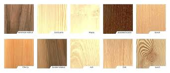Types of woods for furniture Naturally Best Woods For Furniture Types Of Woods Interesting Wood Pictures Best Inspiration In For Furniture Joints Homemakers Blog Homemakers Furniture Best Woods For Furniture Furniture Design