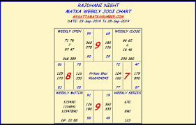 Rajdhani Chart Rajdhani Night Matka Weekly Chart For 23 9 2019 To 28 9