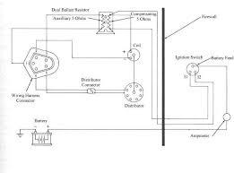 dodge electronic distributor wiring wiring diagram basic electronic ignition wiring diagram schematic diagram databasedodge electronic distributor wiring 16