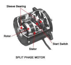 fig 5 split phase motor