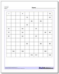 Blank Hundreds Chart To 120 120 Chart