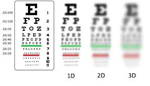 Dr Office Eye Chart Ophthalmology