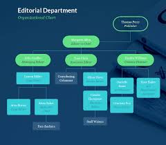 Editorial Department Organizational Chart Template Visme