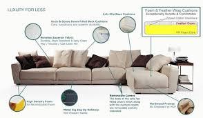 urban velvet corner sofa delux deco