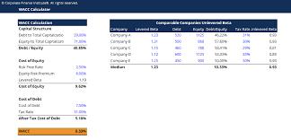 Xcel Download Wacc Calculator Download Free Excel Template