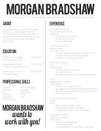 Awesome Urban Outfitters Resume Gallery - Simple resume Office .
