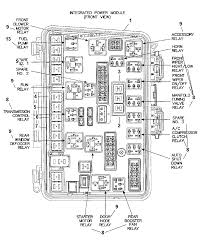 power distribution center relay & fuses for 2006 chrysler pacifica 2006 Pacifica Engine Diagram 2006 chrysler pacifica power distribution center relay & fuses diagram i2101380 2006 Chrysler Pacifica Harness Diagrams