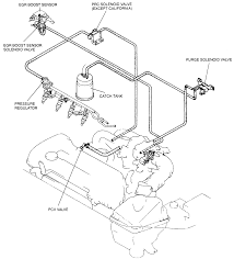 Bmw 325xi 2002 Cooling System Diagram