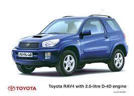 Toyota Launches D-4D Diesel Engine For RAV4 - Toyota UK Media Site