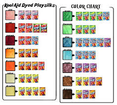 Koolaid Hair Color Chart Hair Dye Tips Kool Aid Hair
