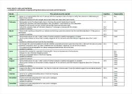 sales calling plan template free business plan template reviews sales action templates for