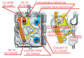 which remote oil cooler page 25 ford powerstroke diesel forum report this image