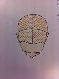 Foil Placement Patterns